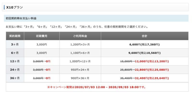 X10プラン料金表