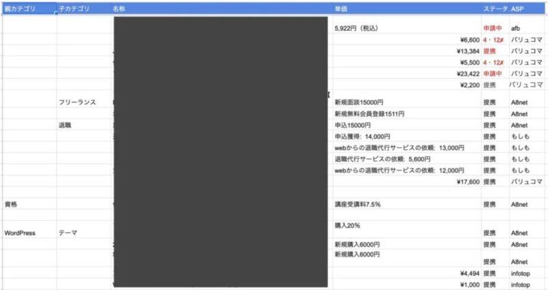 googleスプレッドシート画面