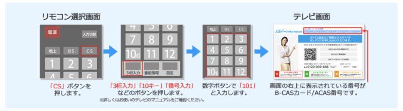1. テレビ画面で確認する方法