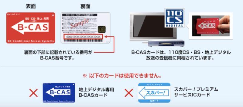 2. カード本体から確認する方法(テレビは側面に挿入されているケースが多いです)