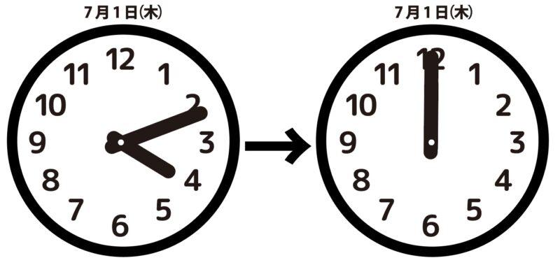 平常:7月1日(木)16〜24時